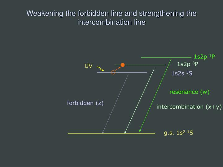 Weakening the forbidden line and strengthening the