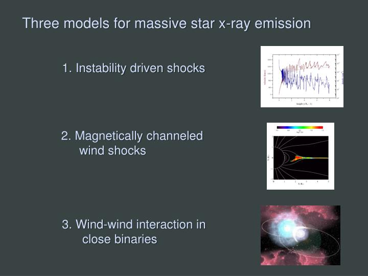 Three models for massive star x-ray emission