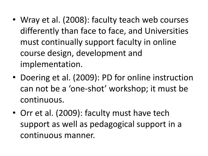Wray et al. (2008): faculty teach web courses differently than face to face, and Universities must continually support faculty in online course design, development and implementation