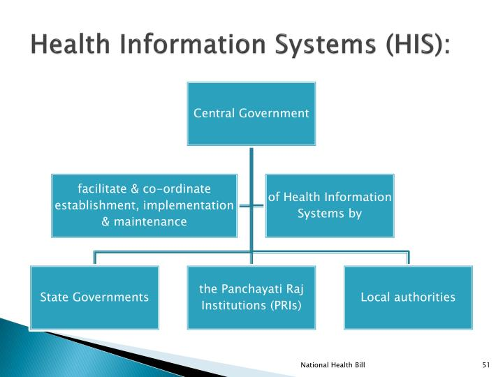Health Information Systems (HIS):