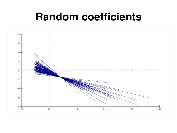 Random coefficients