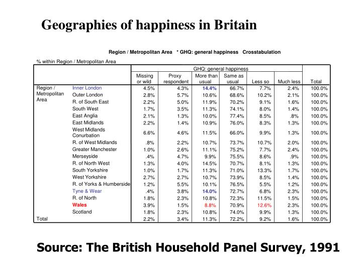 Region / Metropolitan Area   * GHQ: general happiness   Crosstabulation