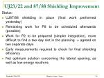uj23 22 and 87 88 shielding improvement