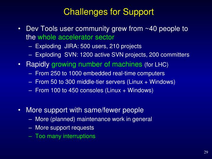 Challenges for Support