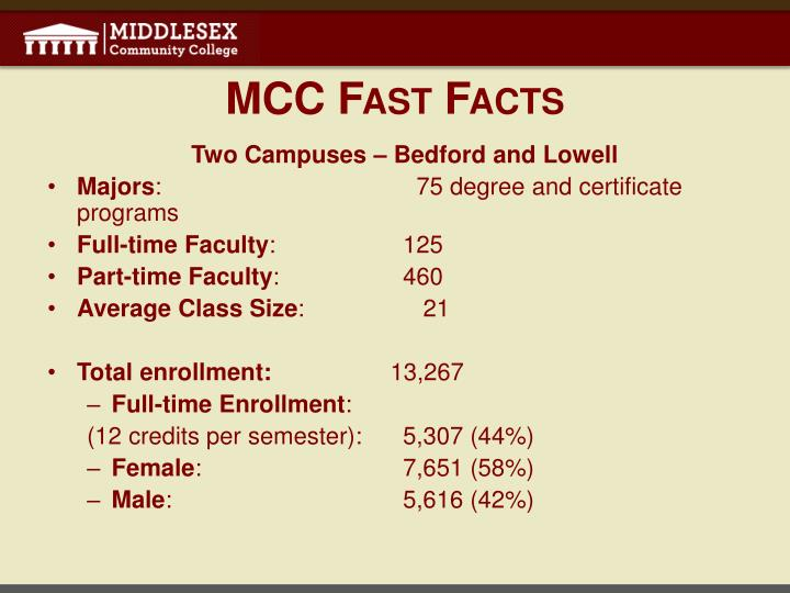 Mcc fast facts