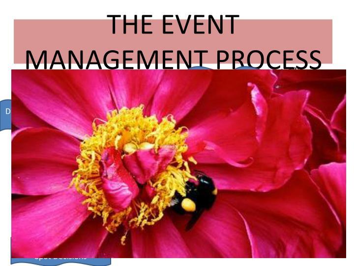 THE EVENT MANAGEMENT PROCESS