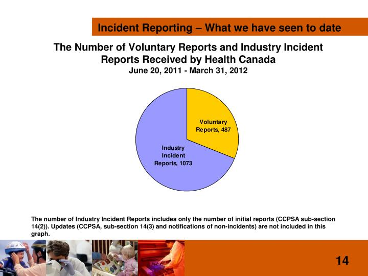 Incident Reporting – What we have seen to date