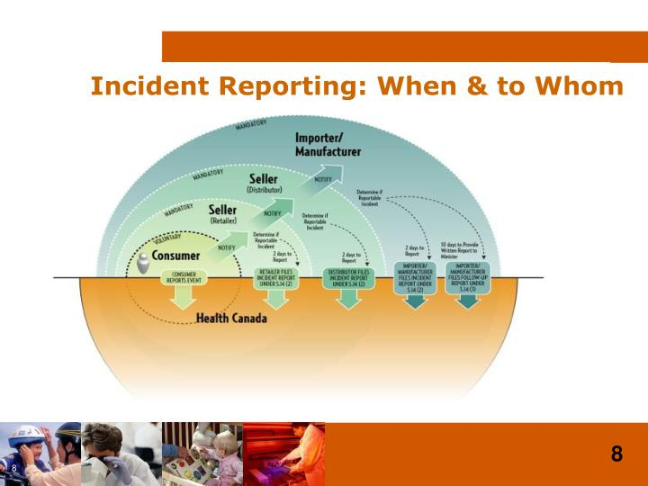 Incident Reporting: When & to Whom