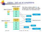 vtables laid out at compiletime