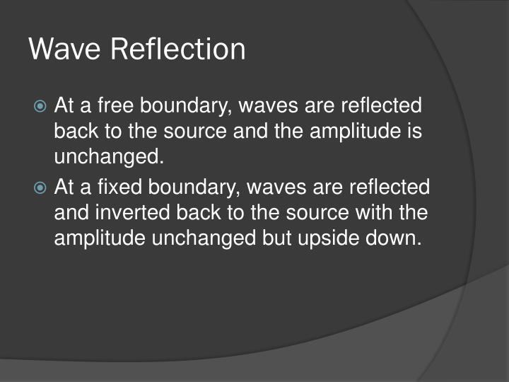 Wave Reflection