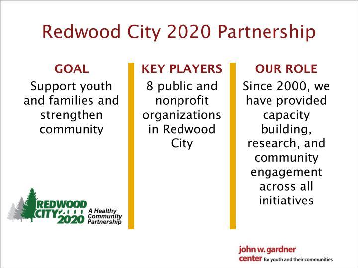 Redwood City 2020 Partnership