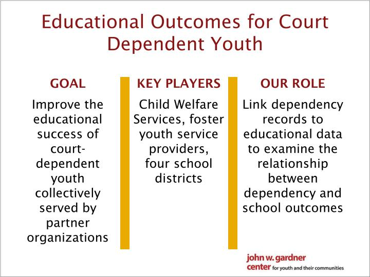 Educational Outcomes for Court Dependent Youth