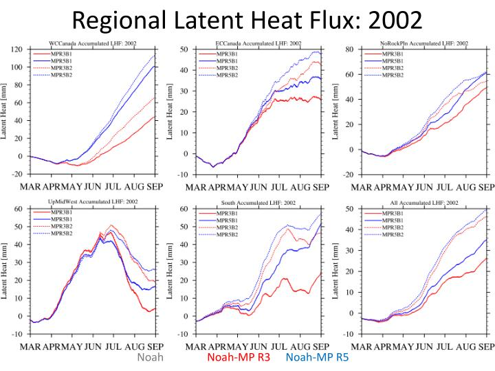 Regional Latent Heat Flux: 2002