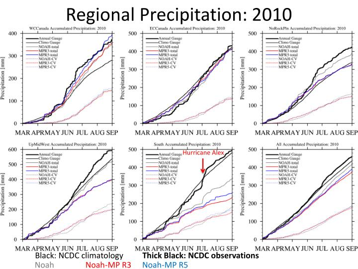 Regional Precipitation: 2010