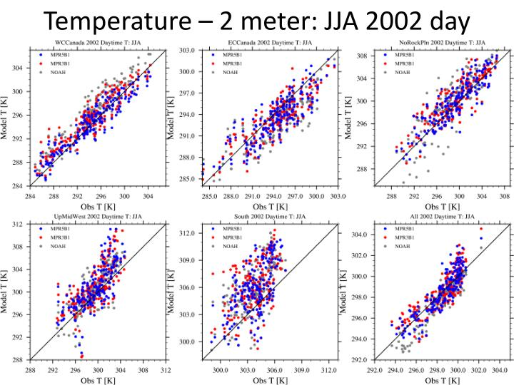 Temperature – 2 meter: JJA 2002 day