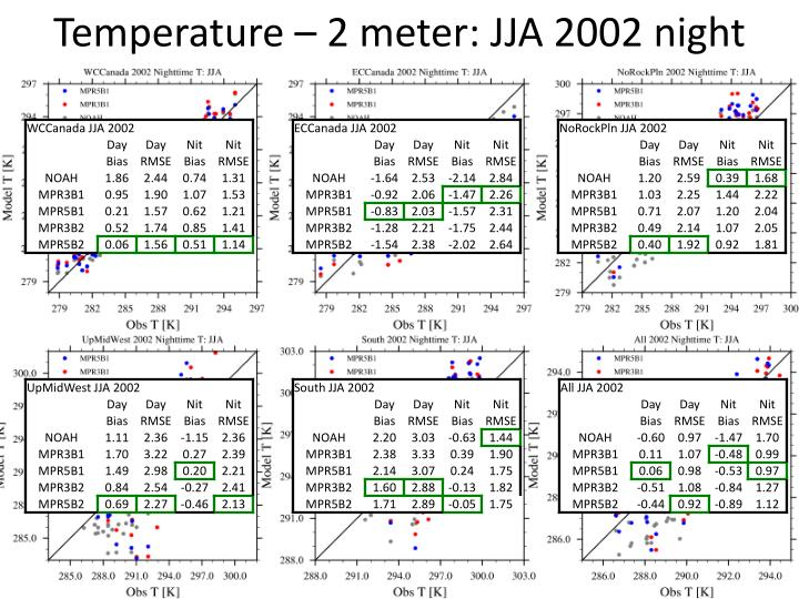 Temperature – 2 meter: JJA 2002 night