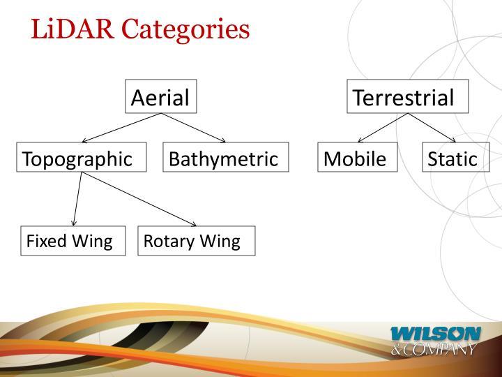 LiDAR Categories