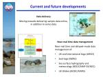 current and future developments