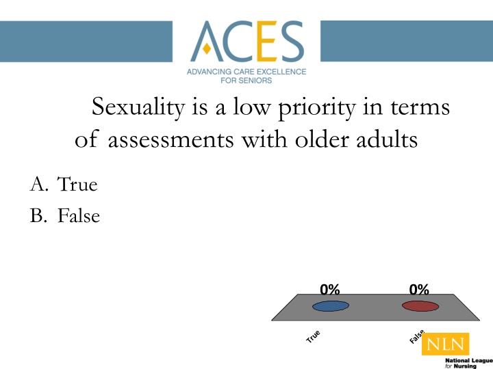 Sexuality is a low priority in terms of assessments with older adults