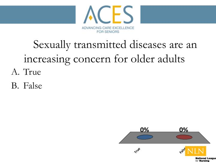 Sexually transmitted diseases are an increasing concern for older adults