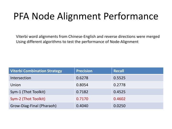 PFA Node Alignment Performance
