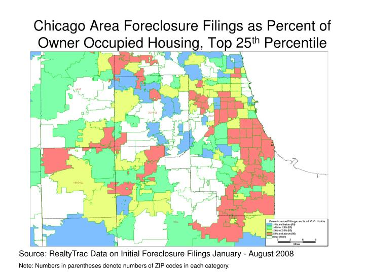 Chicago area foreclosure filings as percent of owner occupied housing top 25 th percentile