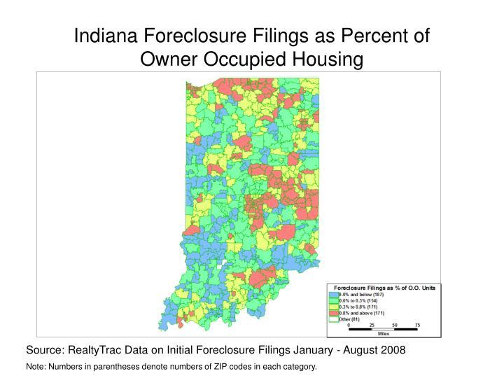 Indiana Foreclosure Filings as Percent of