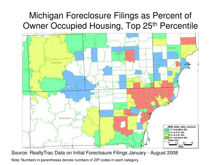 Michigan Foreclosure Filings as Percent of