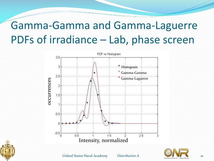 Gamma-Gamma and Gamma-