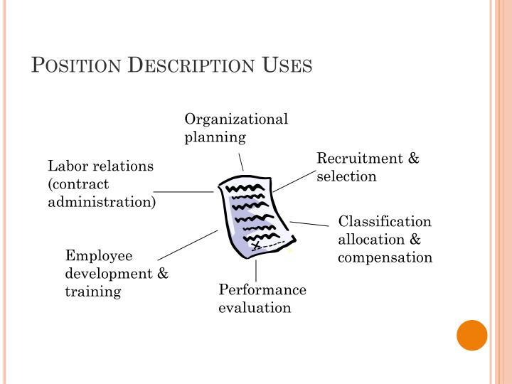 Position Description Uses