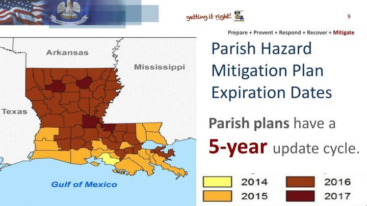 Parish Hazard Mitigation Plan Expiration Dates