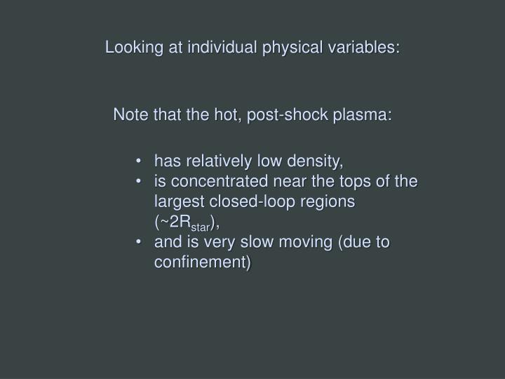 Looking at individual physical variables: