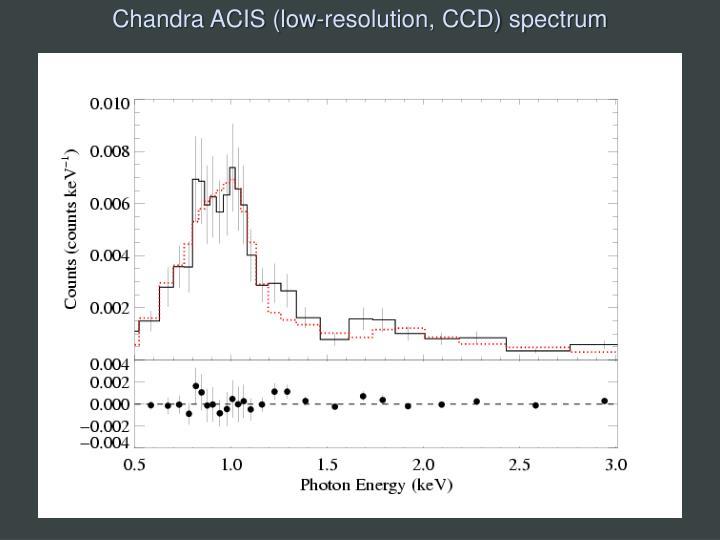Chandra ACIS (low-resolution, CCD) spectrum