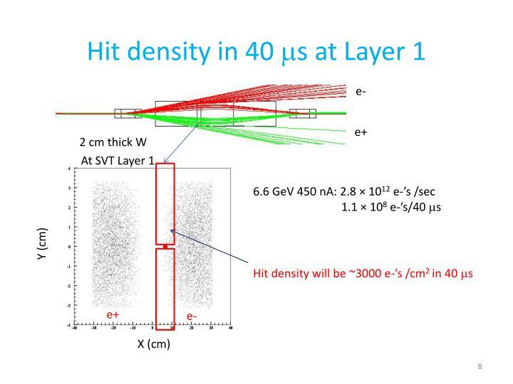 Hit density in 40