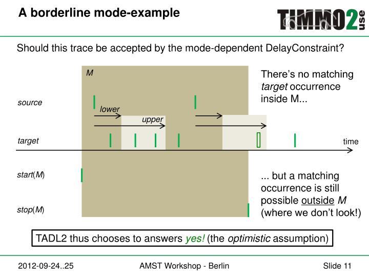 A borderline mode-example