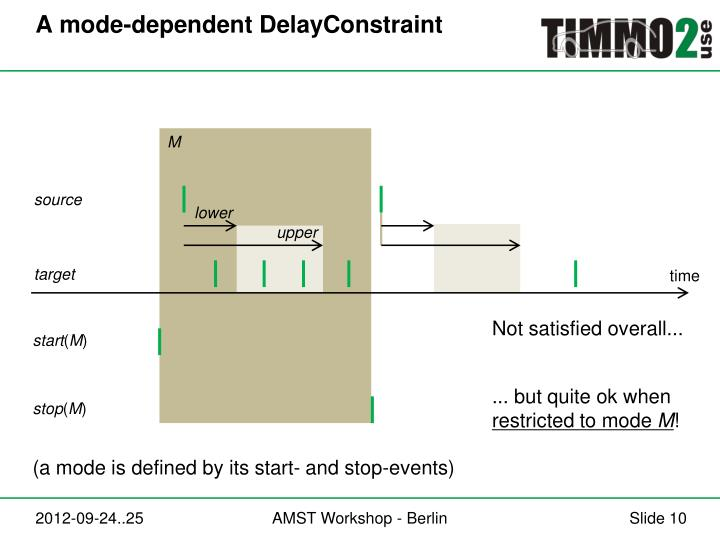 A mode-dependent DelayConstraint