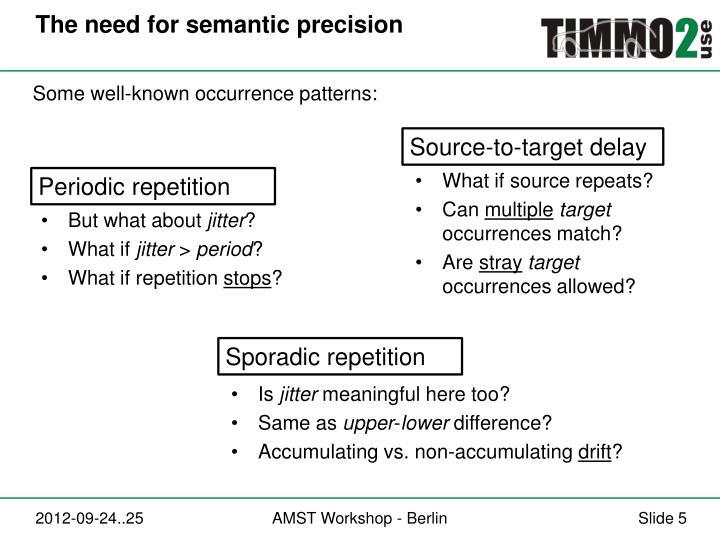 The need for semantic precision