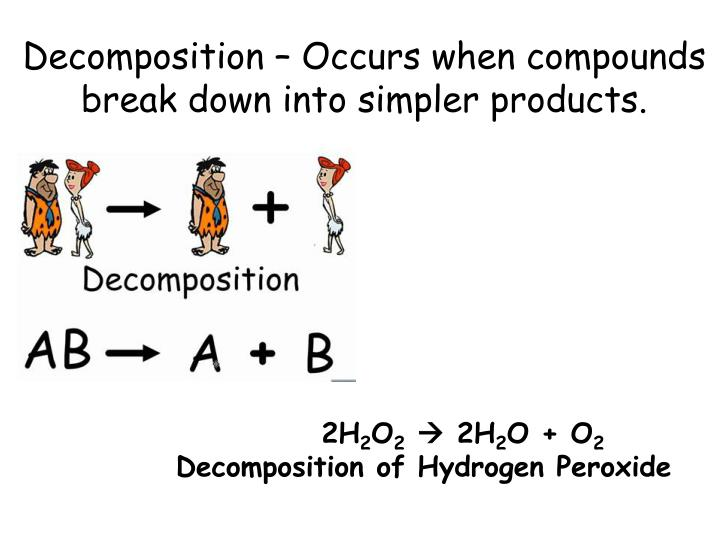 Decomposition – Occurs when compounds break down into simpler products.