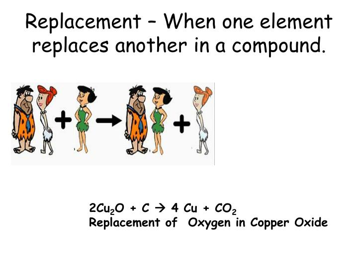 Replacement – When one element replaces another in a compound.
