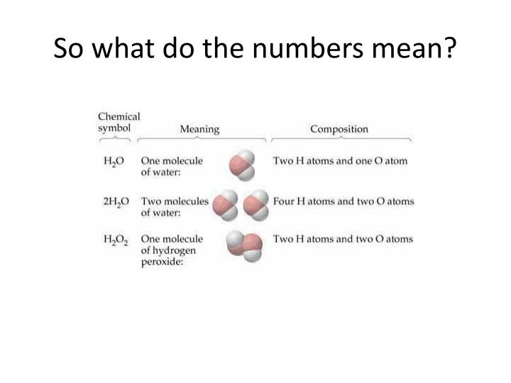 So what do the numbers mean?