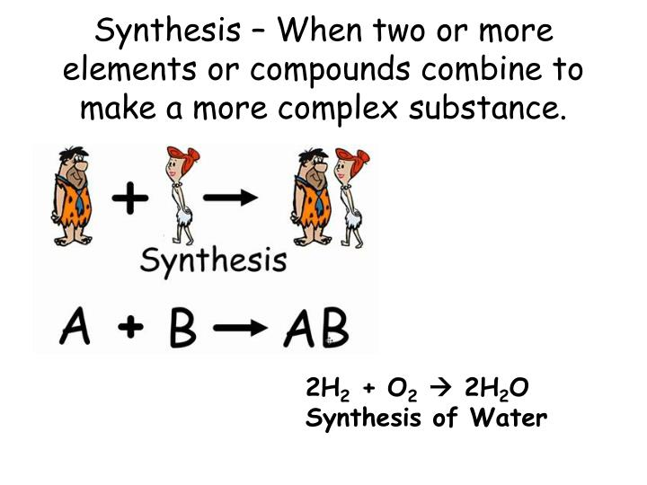 Synthesis – When two or more elements or compounds combine to make a more complex substance.