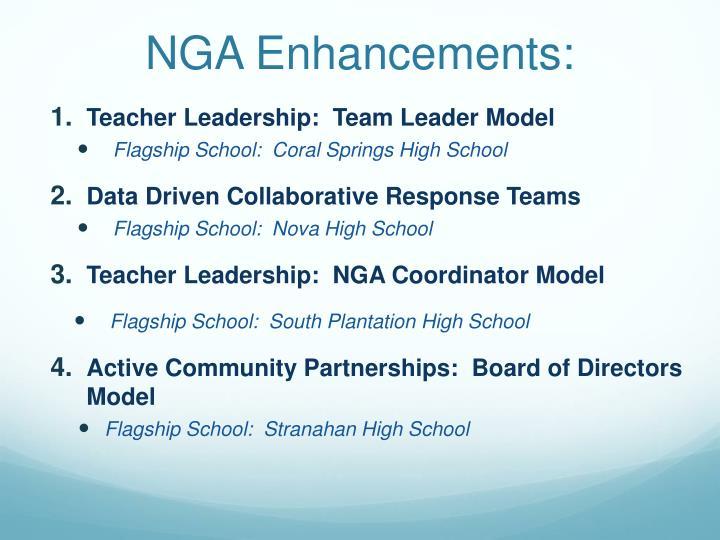 NGA Enhancements: