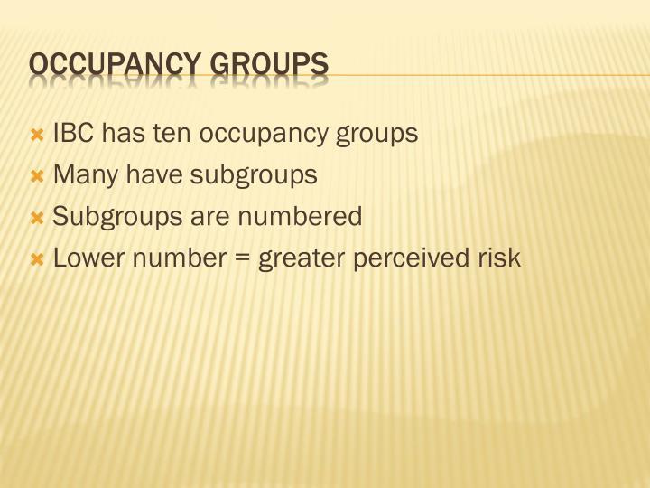 IBC has ten occupancy groups