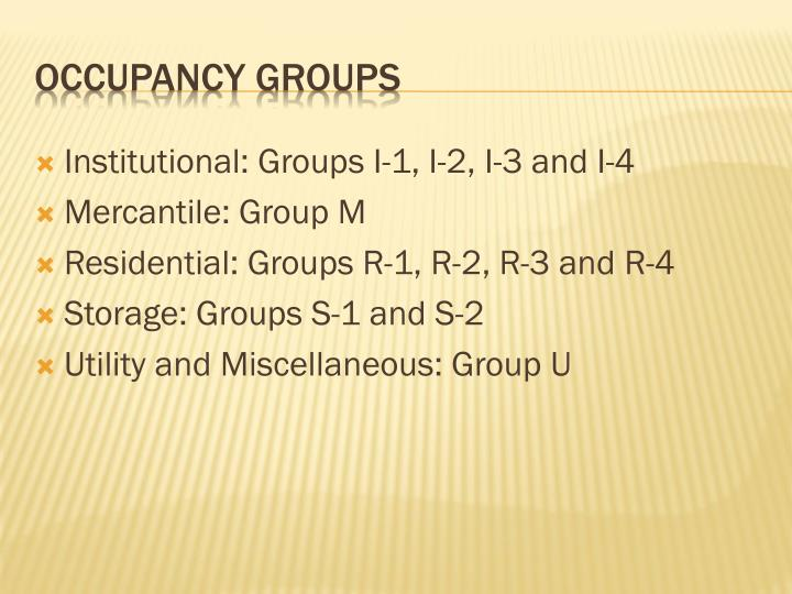 Institutional: Groups I-1, I-2, I-3 and I-4
