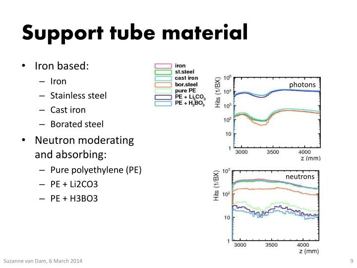 Support tube material