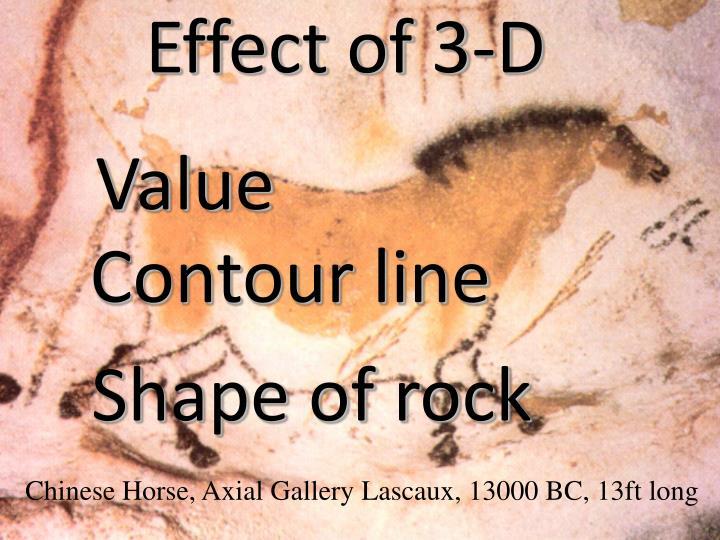 Effect of 3-D