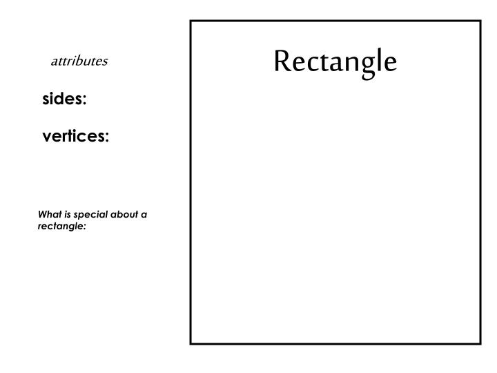 attributes