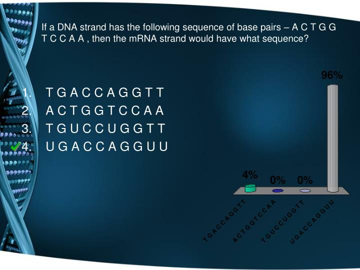 If a DNA strand has the following sequence of base pairs – A C T G G T C C A A , then the mRNA strand would have what sequence?