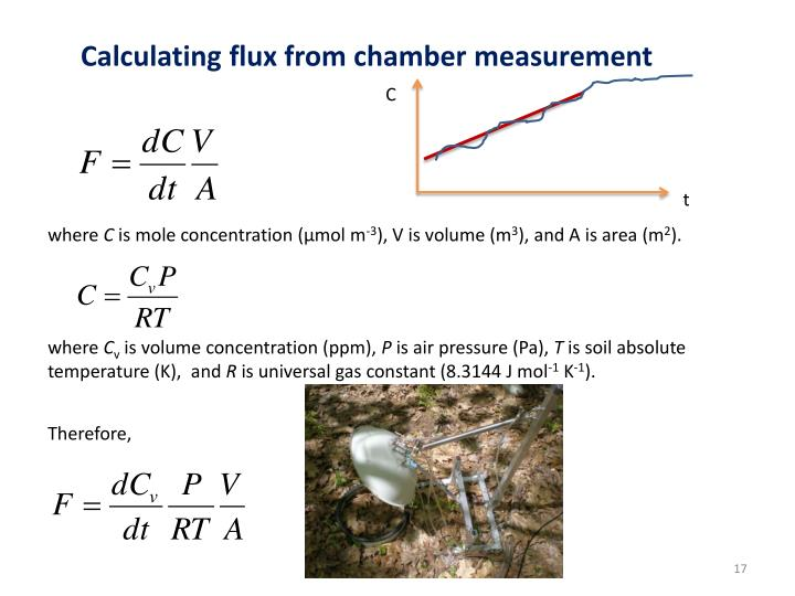 Calculating flux from chamber measurement