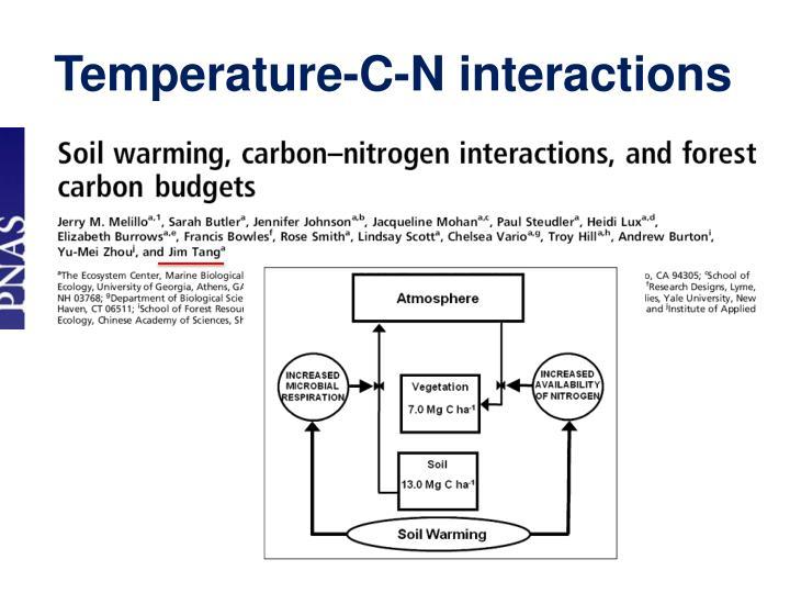 Temperature-C-N interactions